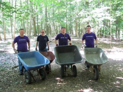 Eco-Stewardship Work Day